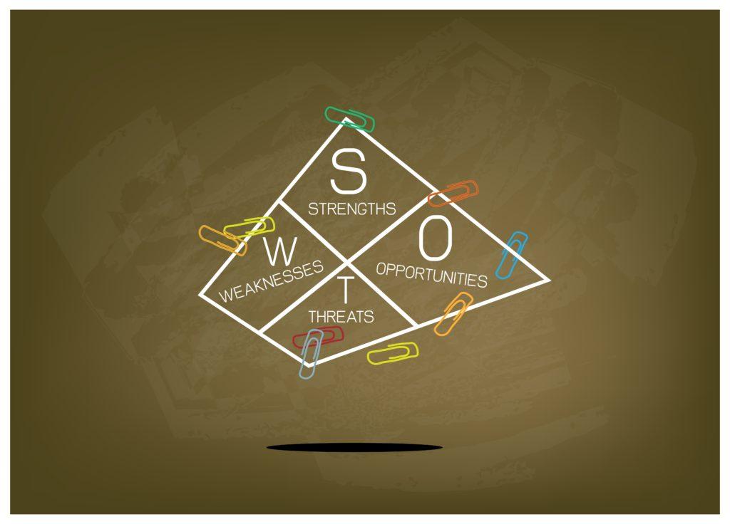 新規事業のSWOT分析とクロスSWOTフレームワークの実務上の使い方